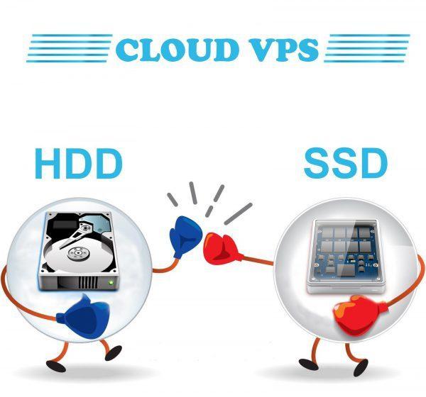 VPS là gì? Nơi mua VPS uy tín và tốt nhất cho người dùng