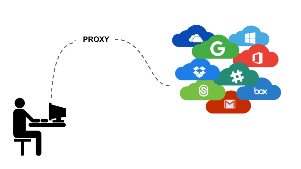 web proxy vietnam